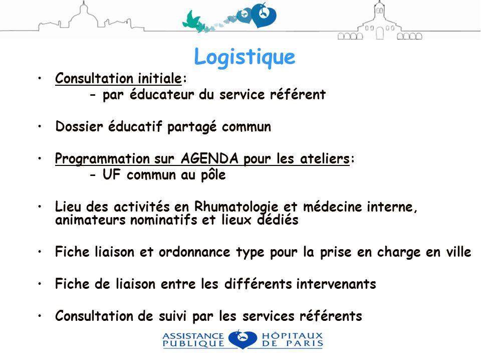 Logistique Consultation initiale: - par éducateur du service référent