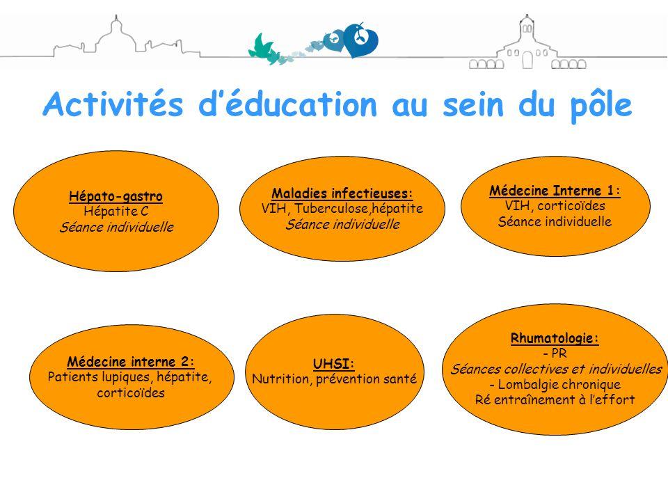 Activités d'éducation au sein du pôle