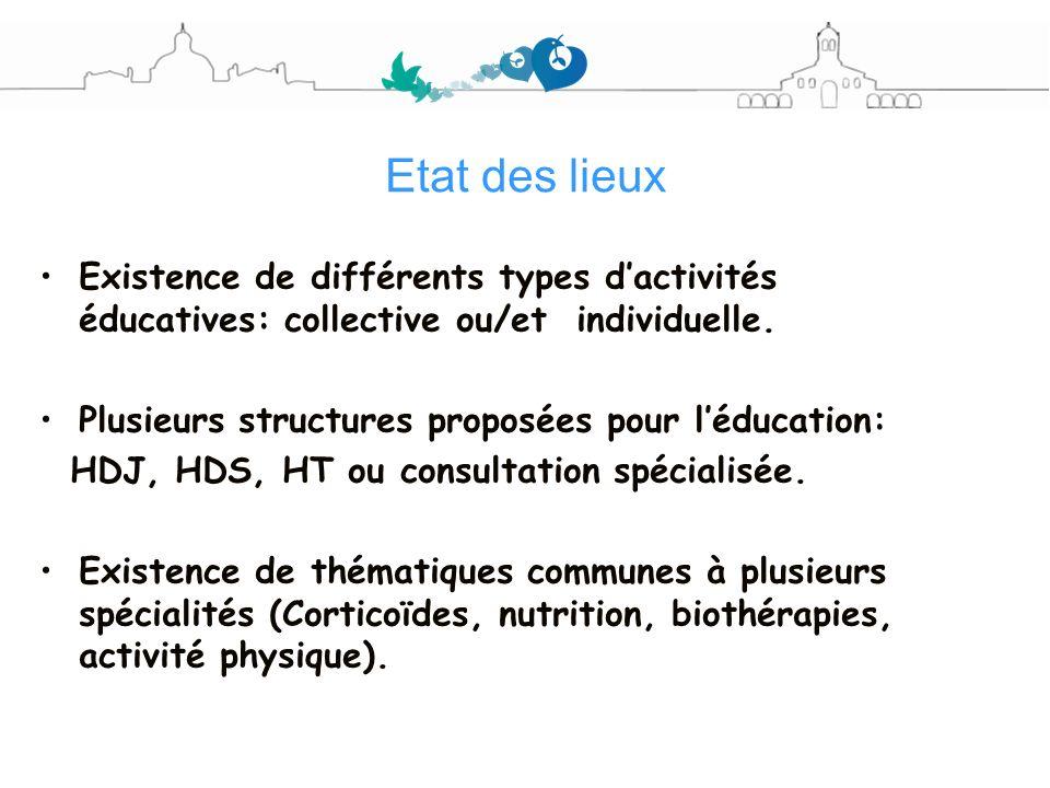 Etat des lieux Existence de différents types d'activités éducatives: collective ou/et individuelle.