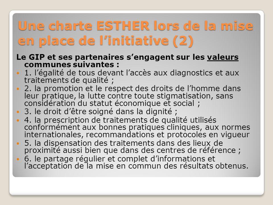 Une charte ESTHER lors de la mise en place de l'initiative (2)