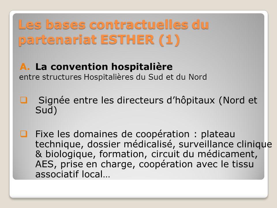 Les bases contractuelles du partenariat ESTHER (1)