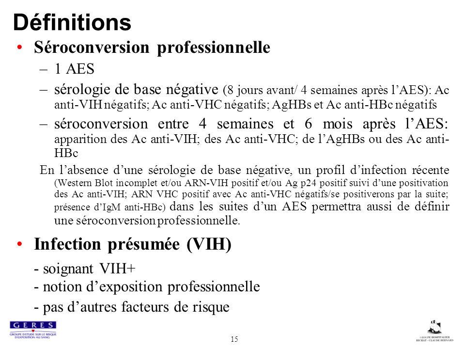 Définitions - soignant VIH+ Séroconversion professionnelle