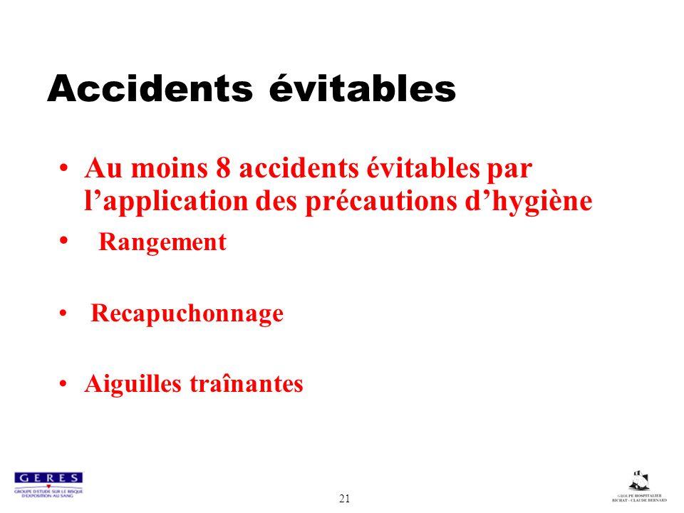 Accidents évitables Au moins 8 accidents évitables par l'application des précautions d'hygiène. Rangement.