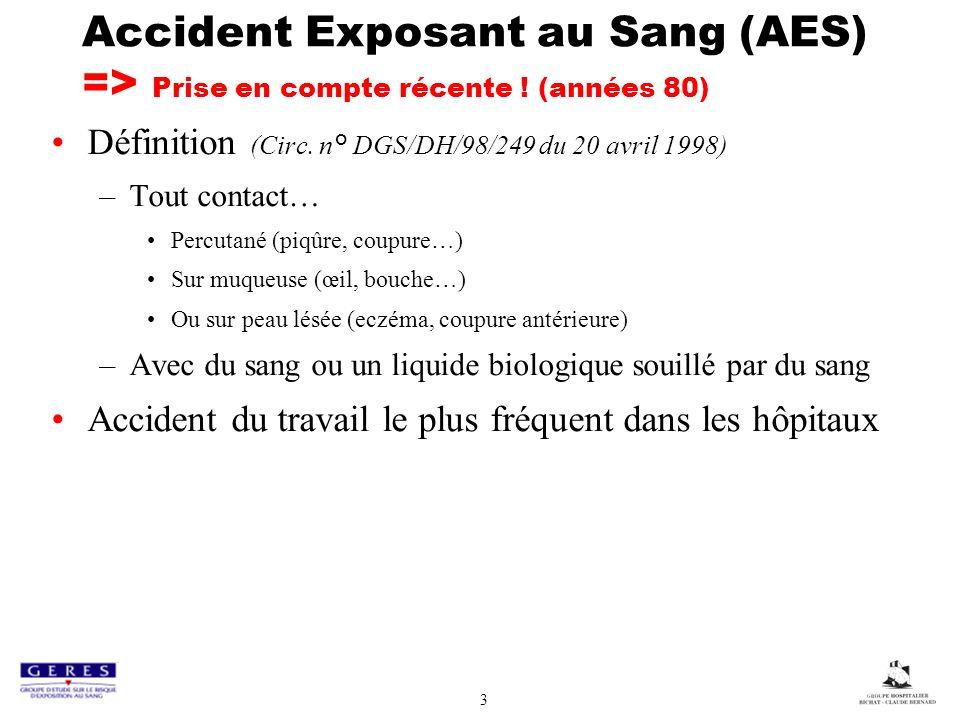Accident Exposant au Sang (AES) => Prise en compte récente