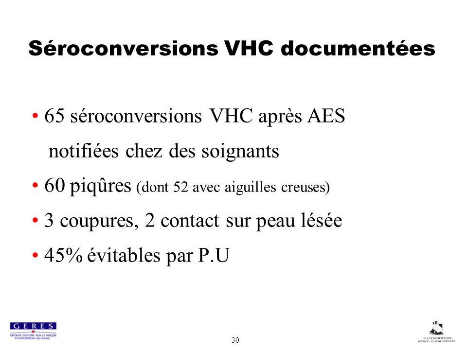 Séroconversions VHC documentées
