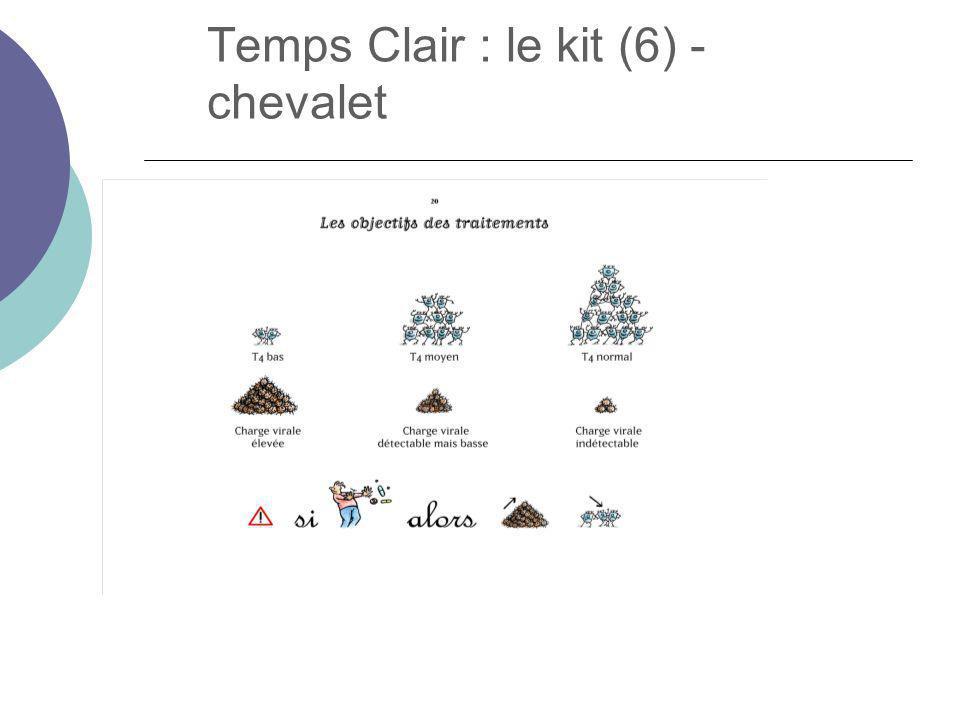 Temps Clair : le kit (6) - chevalet