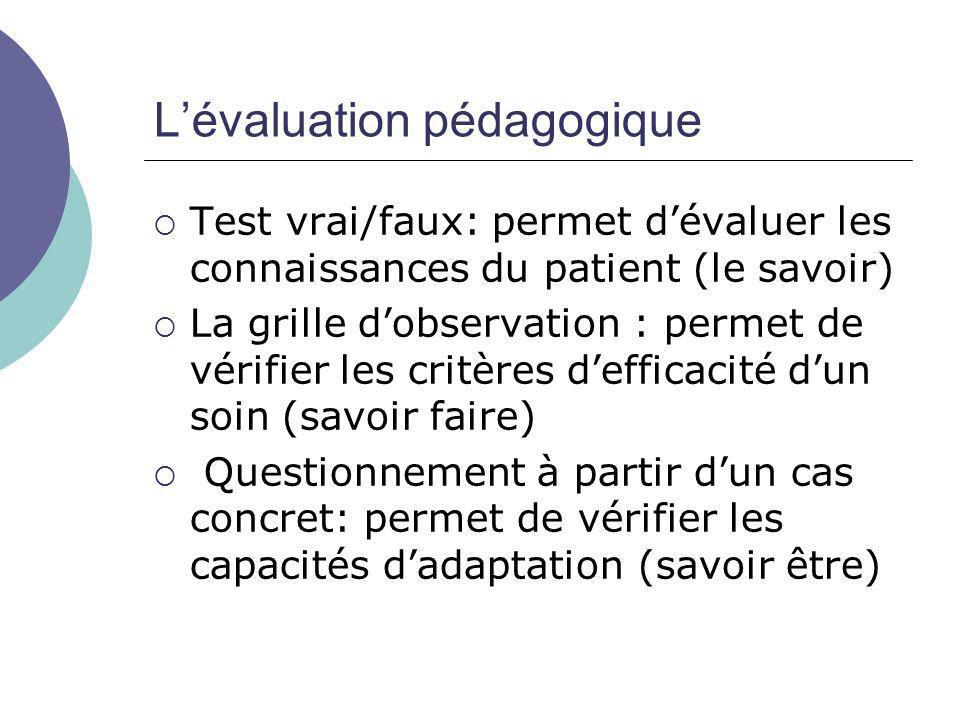 L'évaluation pédagogique