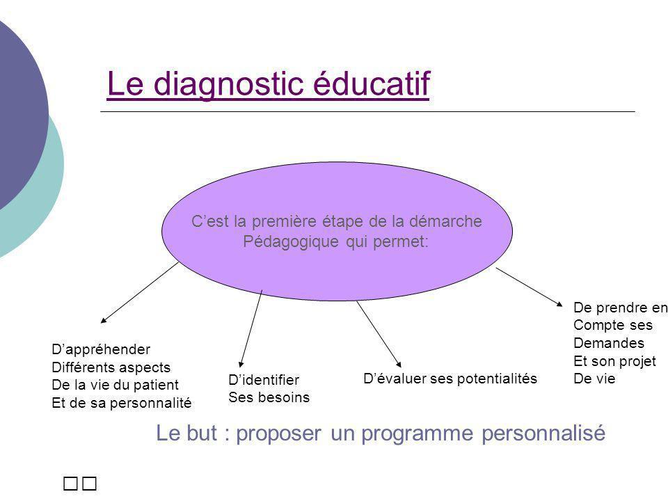 Le diagnostic éducatif