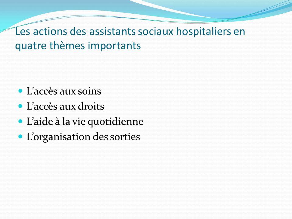 Les actions des assistants sociaux hospitaliers en quatre thèmes importants