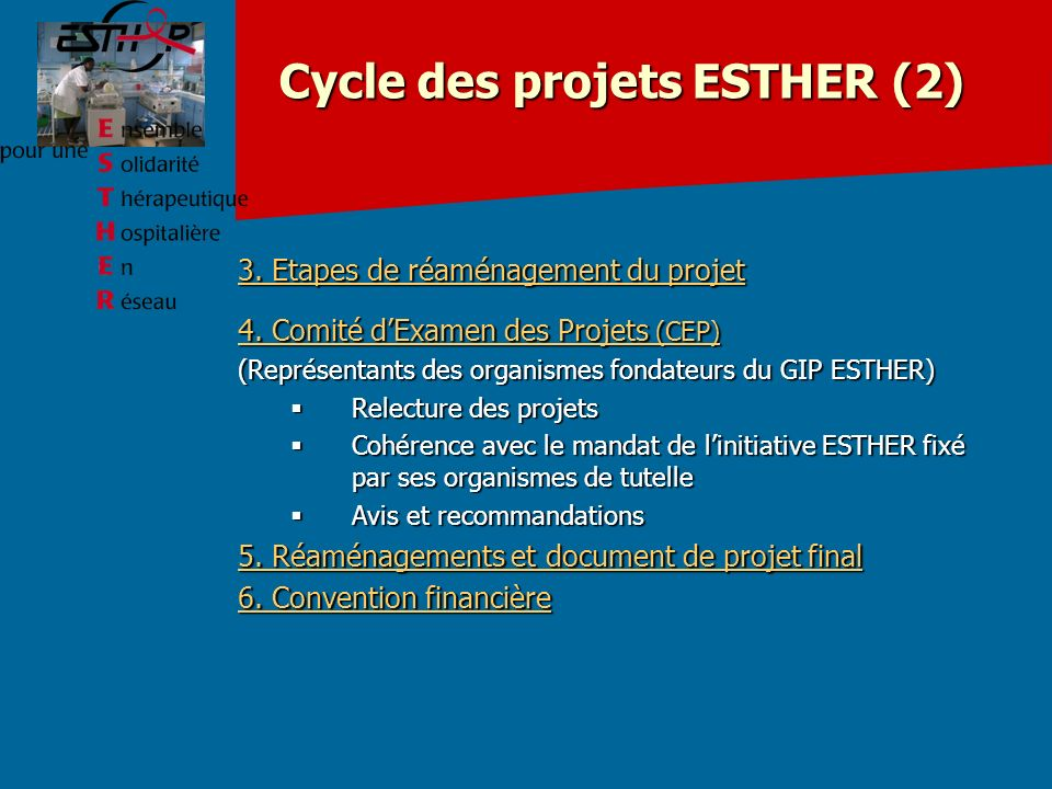 Cycle des projets ESTHER (2)