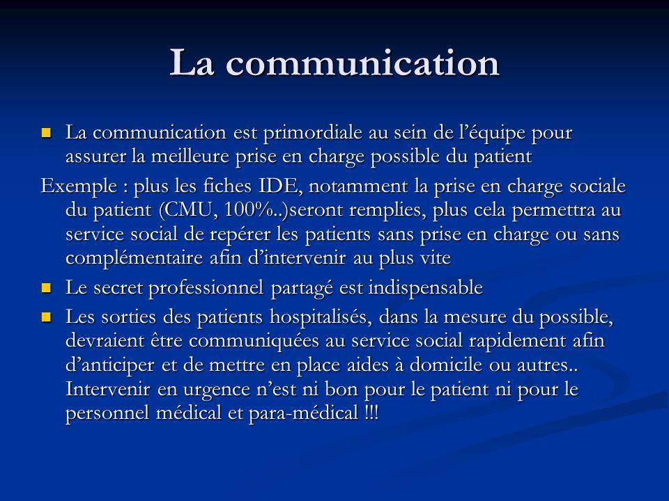 La communication La communication est primordiale au sein de l'équipe pour assurer la meilleure prise en charge possible du patient.