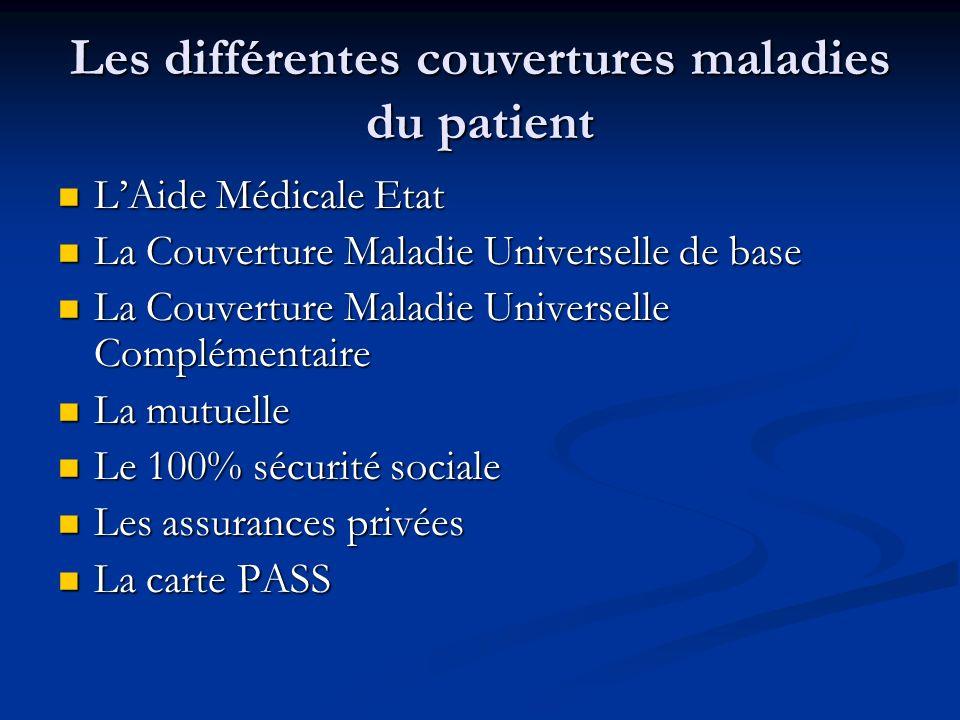 Les différentes couvertures maladies du patient