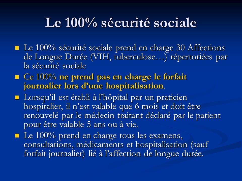 Le 100% sécurité sociale