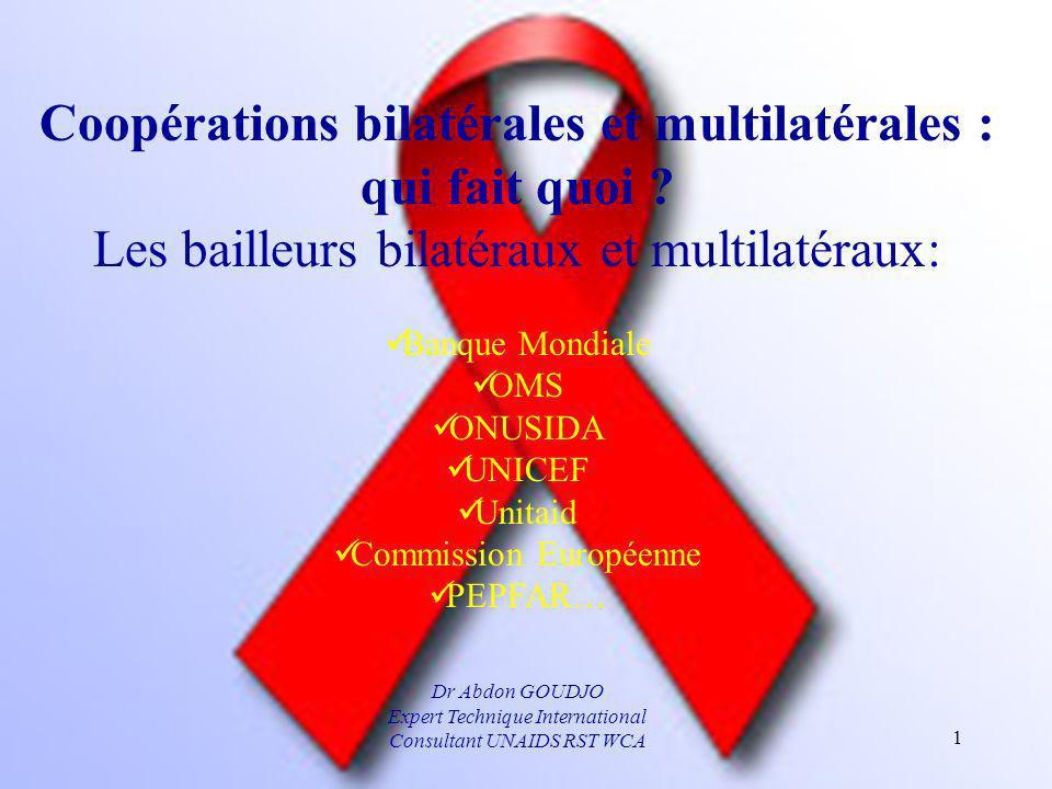 Coopérations bilatérales et multilatérales :