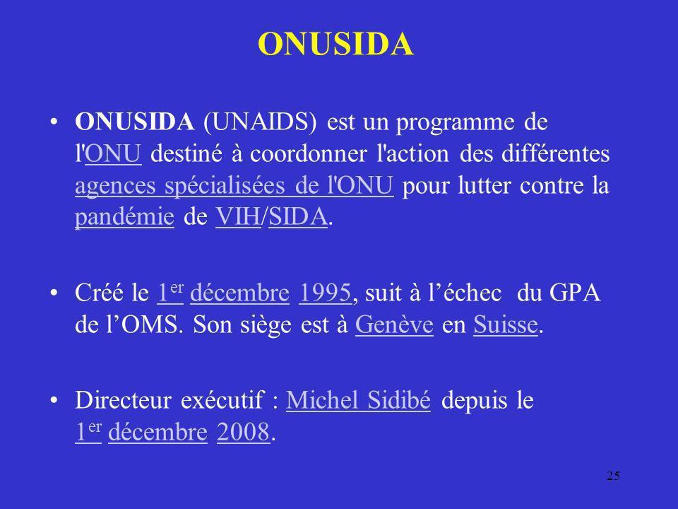 ONUSIDA
