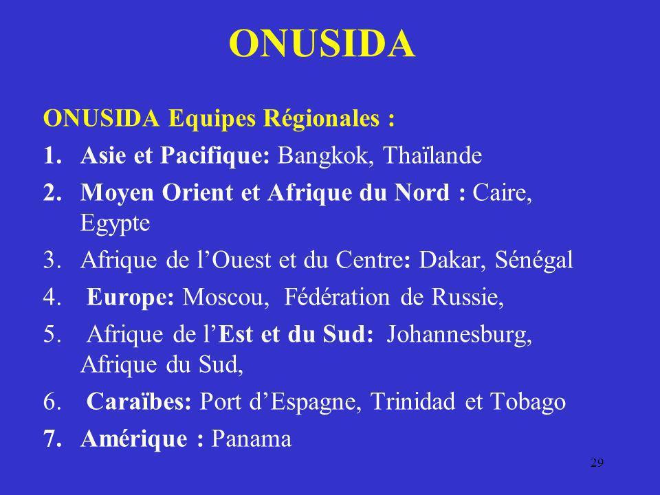 ONUSIDA ONUSIDA Equipes Régionales :