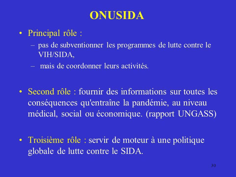 ONUSIDA Principal rôle :