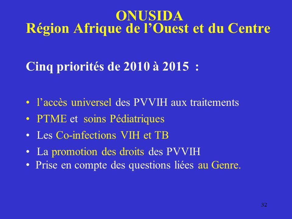 Région Afrique de l'Ouest et du Centre ONUSIDA