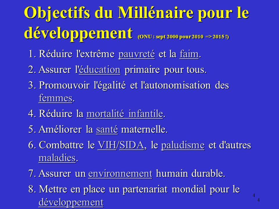 Objectifs du Millénaire pour le développement (ONU : sept 2000 pour 2010 => 2015 !)