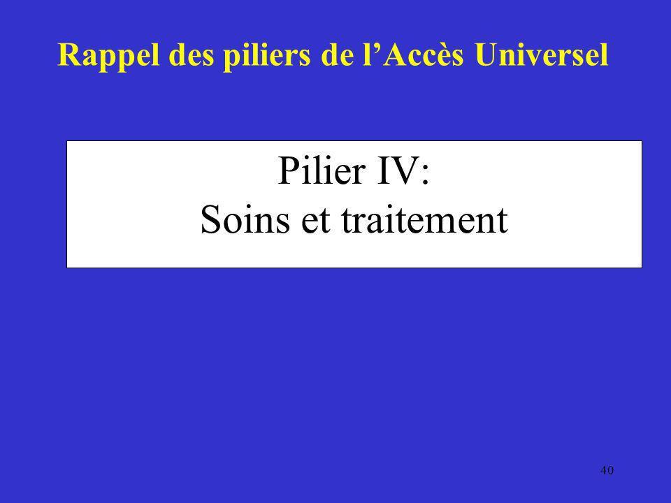 Pilier IV: Soins et traitement