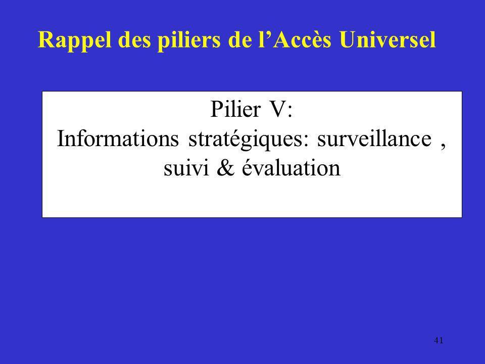 Pilier V: Informations stratégiques: surveillance , suivi & évaluation