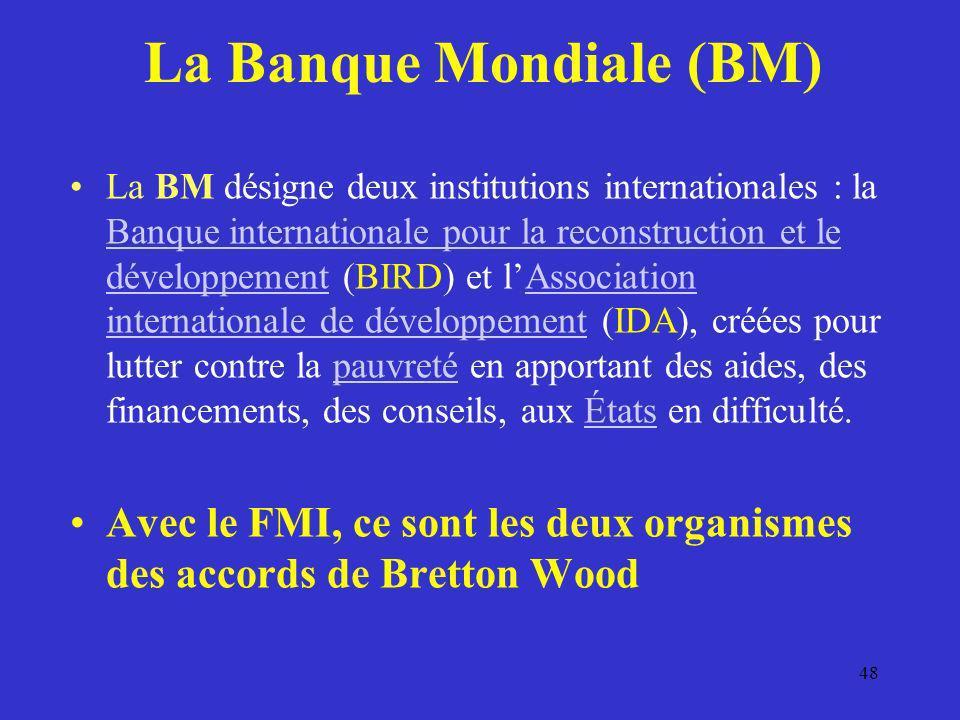 La Banque Mondiale (BM)