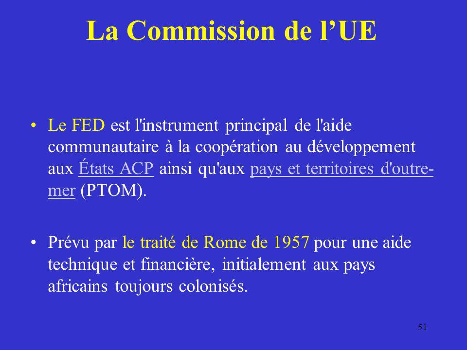 La Commission de l'UE