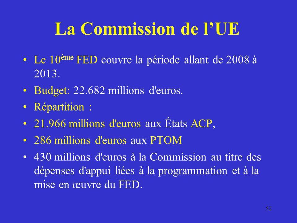 La Commission de l'UE Le 10ème FED couvre la période allant de 2008 à 2013. Budget: 22.682 millions d euros.