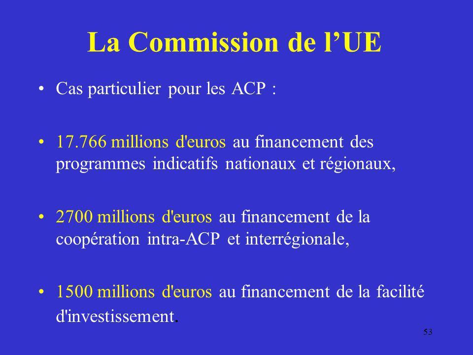La Commission de l'UE Cas particulier pour les ACP :