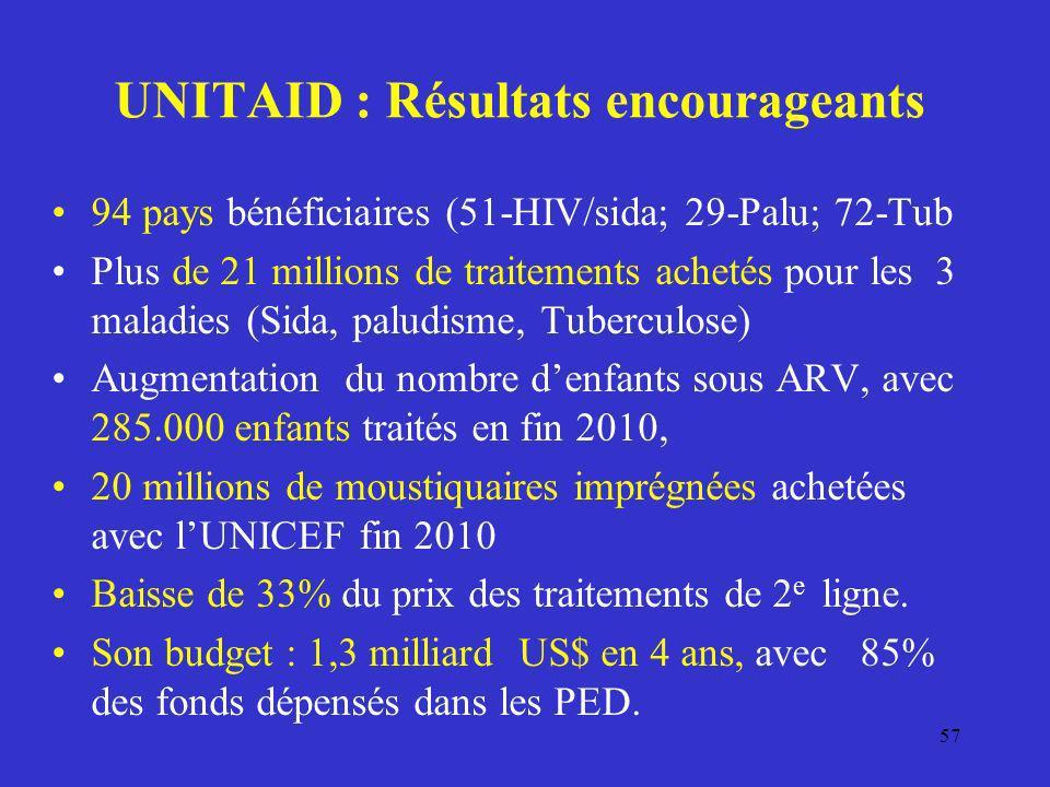 UNITAID : Résultats encourageants