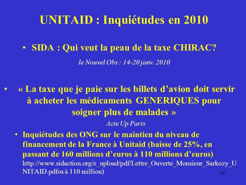 UNITAID : Inquiétudes en 2010