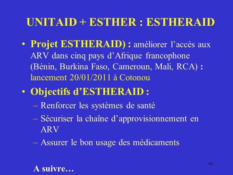 UNITAID + ESTHER : ESTHERAID