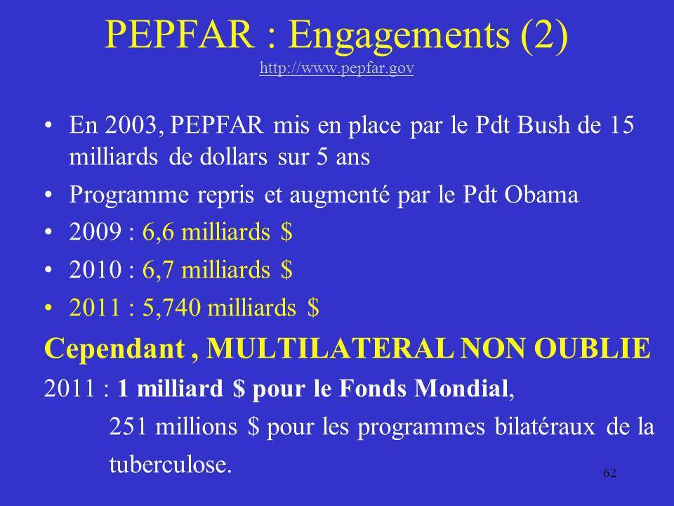PEPFAR : Engagements (2) http://www.pepfar.gov