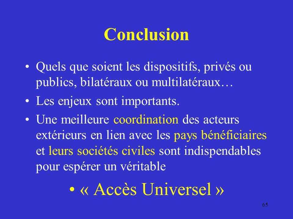 Conclusion « Accès Universel »