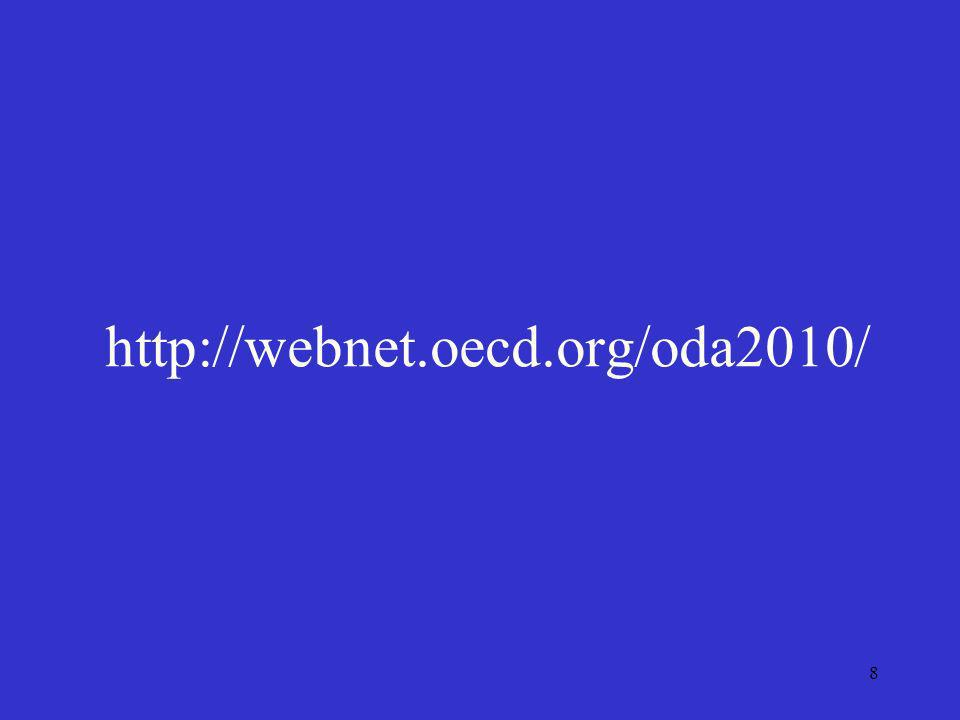 http://webnet.oecd.org/oda2010/