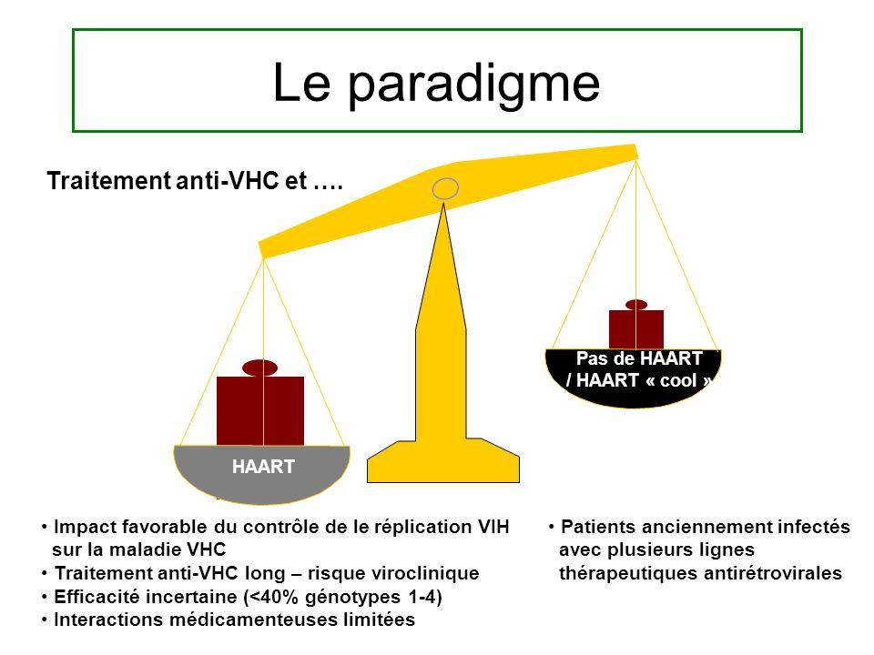 Le paradigme + Traitement anti-VHC et ….