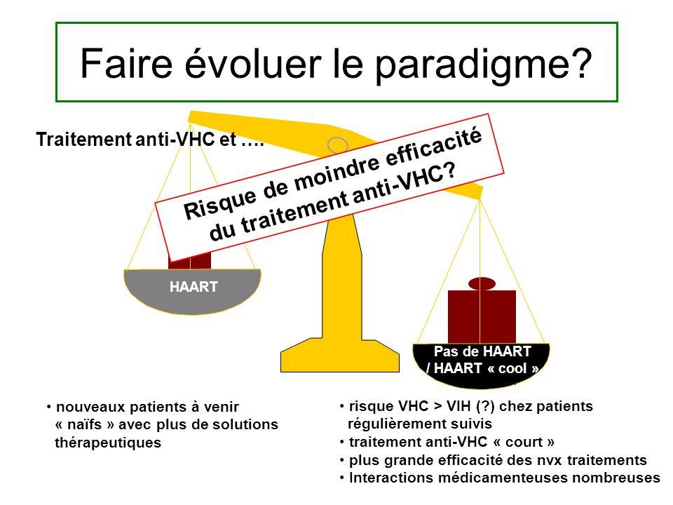 Risque de moindre efficacité du traitement anti-VHC
