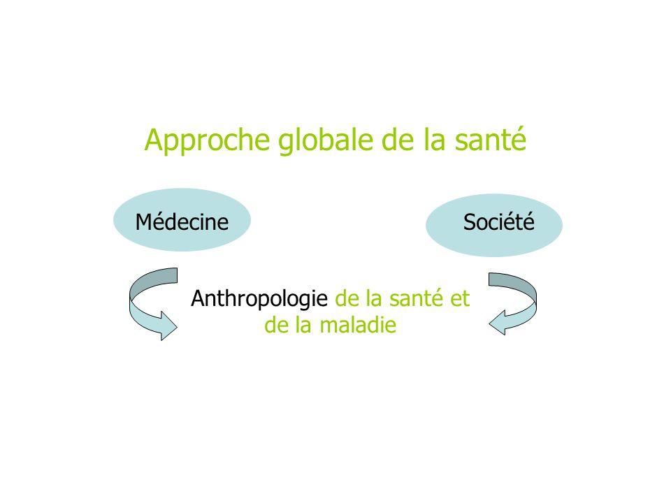 Approche globale de la santé