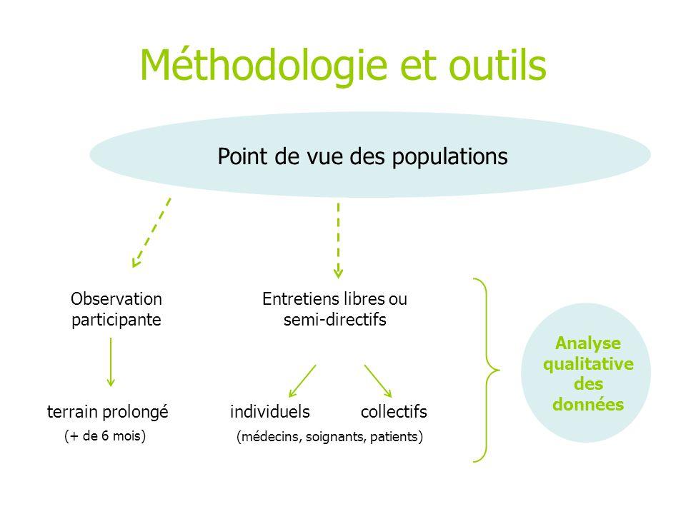 Méthodologie et outils