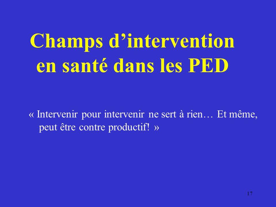 Champs d'intervention en santé dans les PED