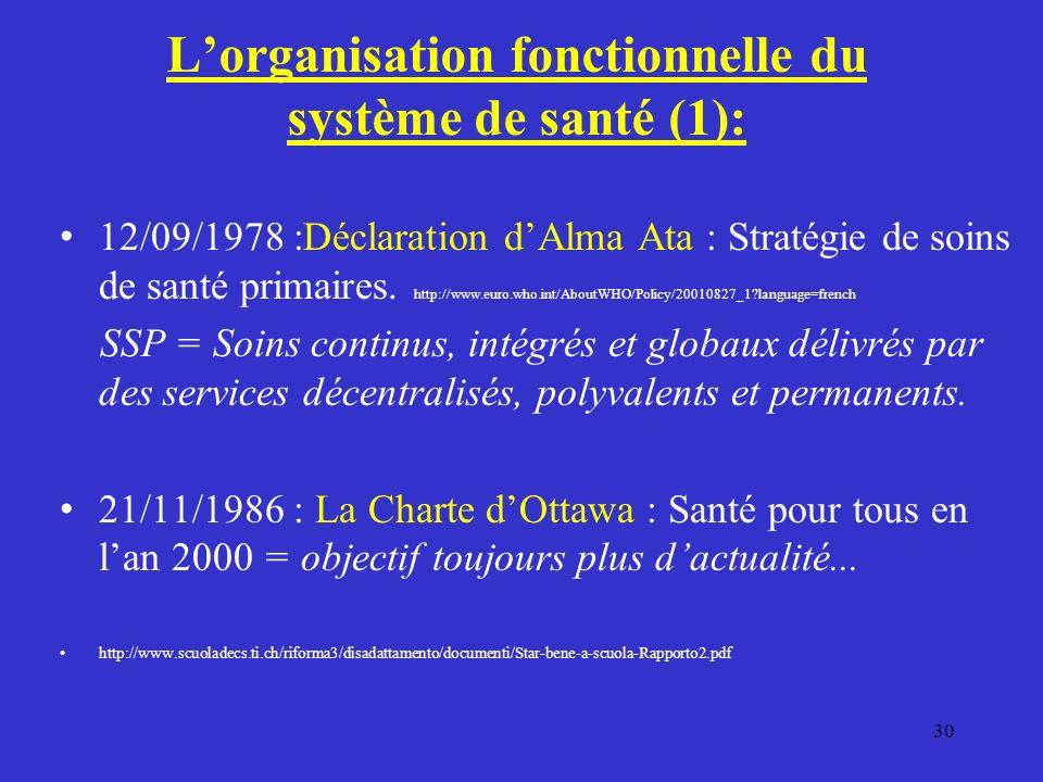 L'organisation fonctionnelle du système de santé (1):