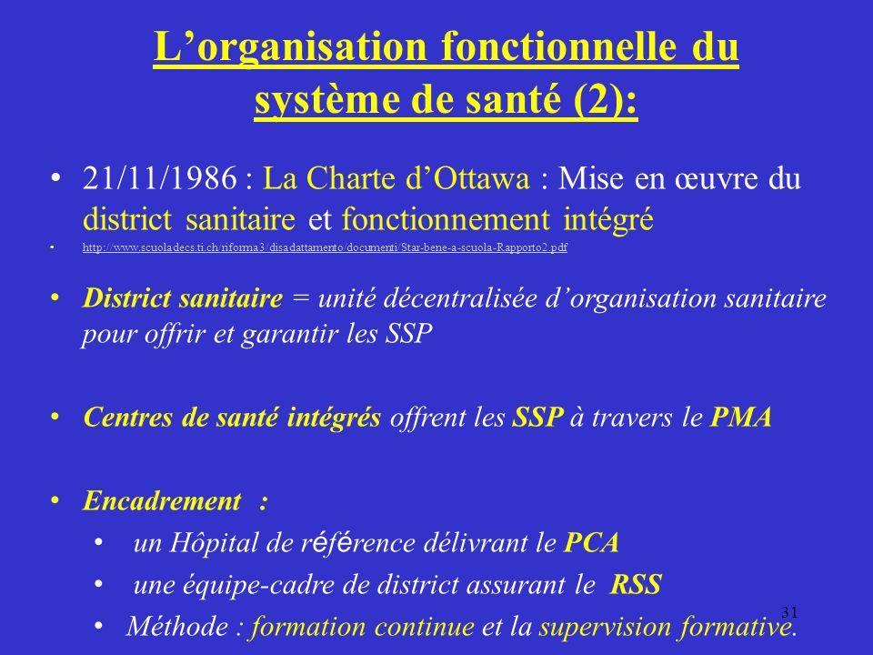 L'organisation fonctionnelle du système de santé (2):