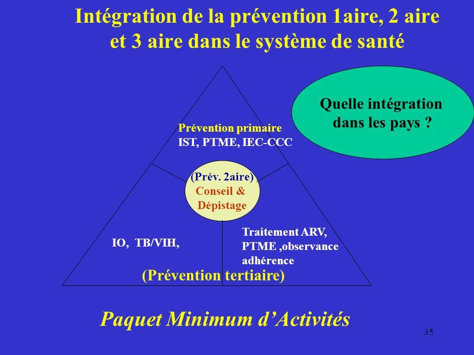Intégration de la prévention 1aire, 2 aire et 3 aire dans le système de santé