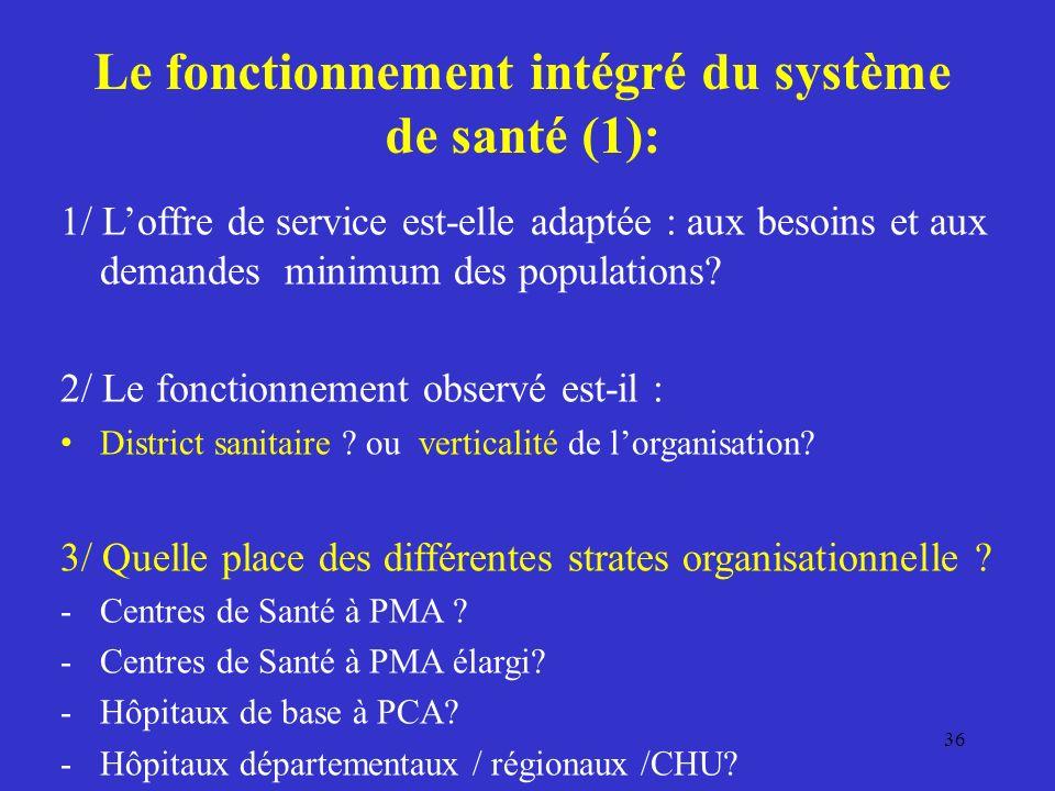 Le fonctionnement intégré du système de santé (1):