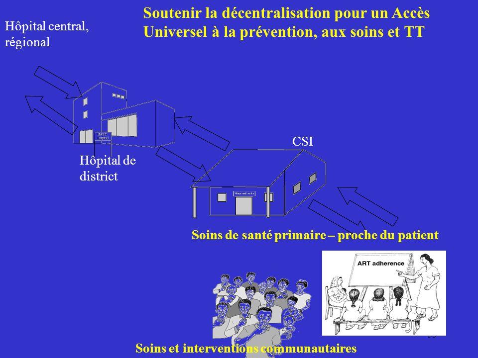 Soutenir la décentralisation pour un Accès Universel à la prévention, aux soins et TT