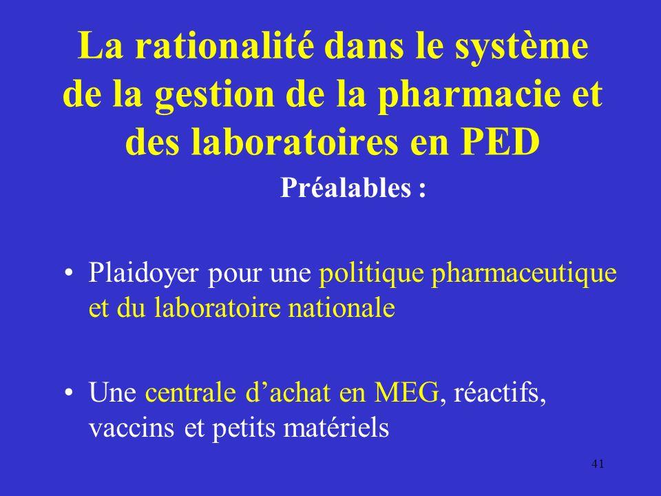 La rationalité dans le système de la gestion de la pharmacie et des laboratoires en PED