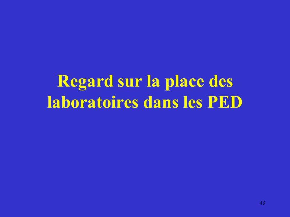 Regard sur la place des laboratoires dans les PED