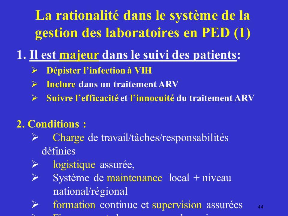 La rationalité dans le système de la gestion des laboratoires en PED (1)