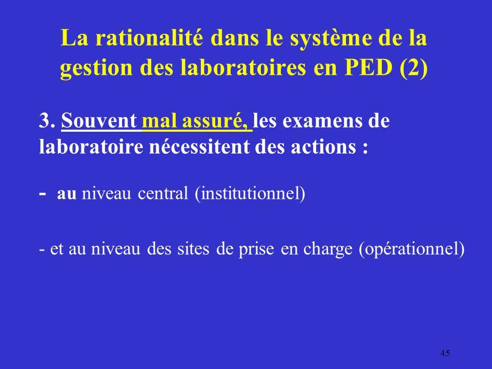 La rationalité dans le système de la gestion des laboratoires en PED (2)