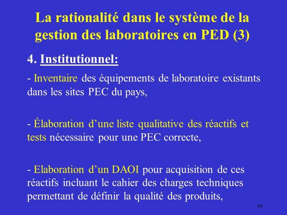 La rationalité dans le système de la gestion des laboratoires en PED (3)